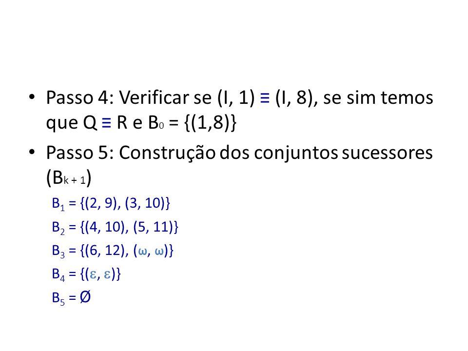 Passo 5: Construção dos conjuntos sucessores (Bk + 1)
