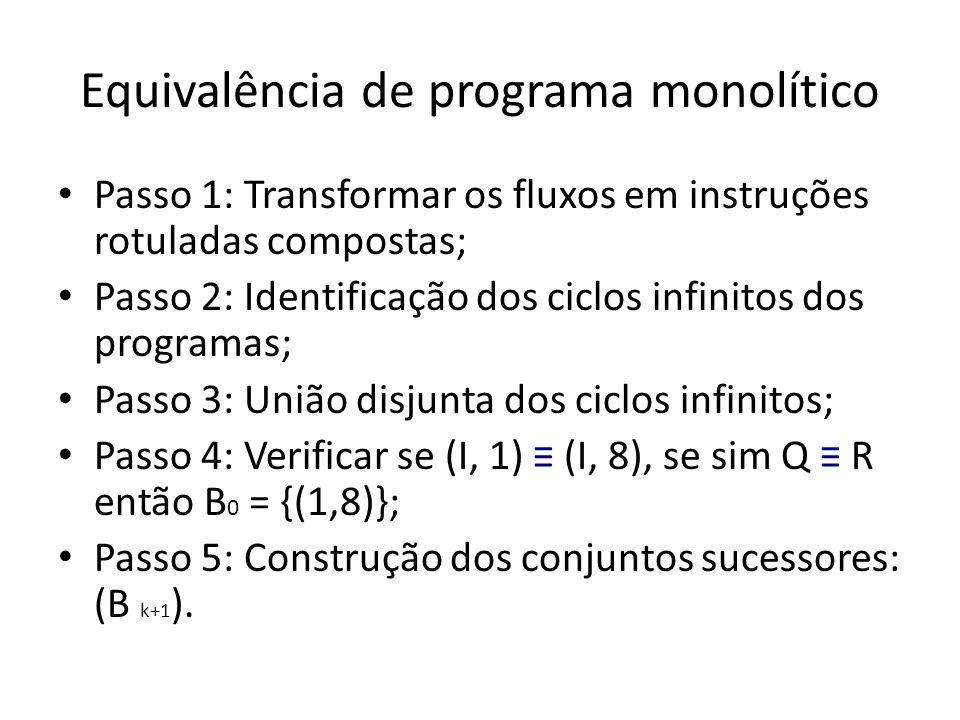 Equivalência de programa monolítico
