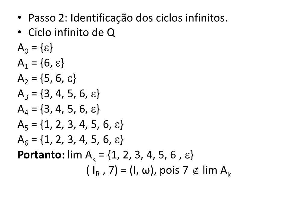 Passo 2: Identificação dos ciclos infinitos.