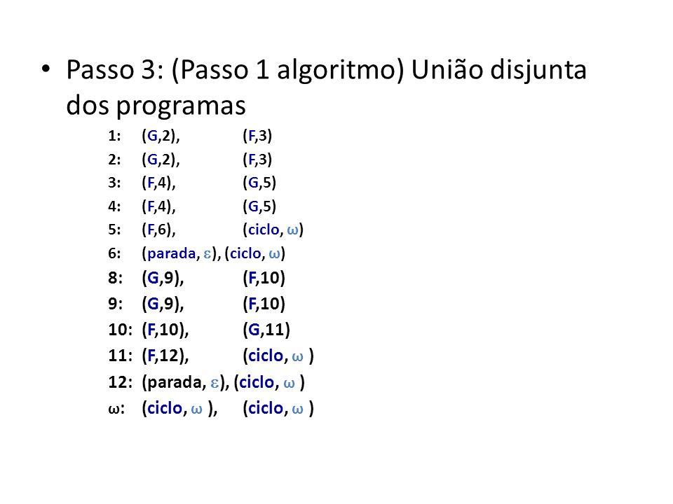 Passo 3: (Passo 1 algoritmo) União disjunta dos programas