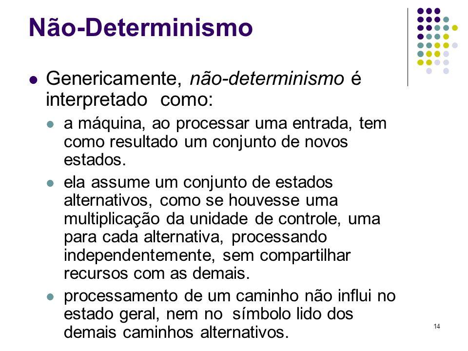 Não-Determinismo Genericamente, não-determinismo é interpretado como: