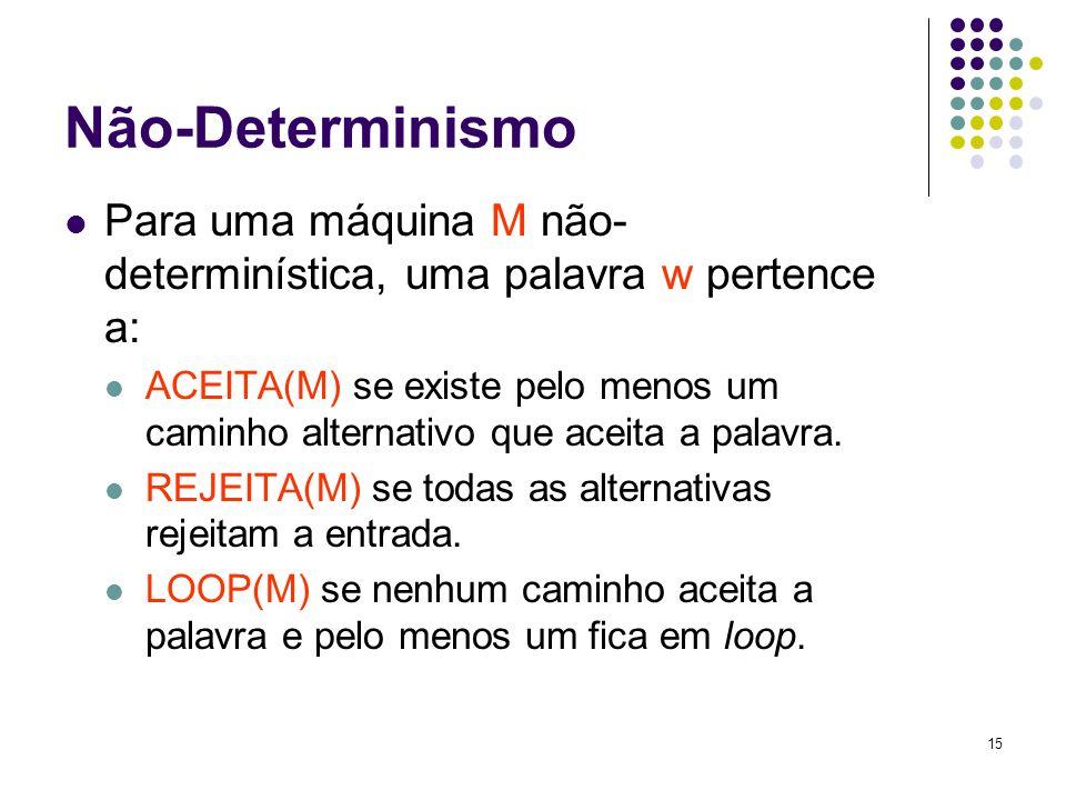 Não-Determinismo Para uma máquina M não-determinística, uma palavra w pertence a: