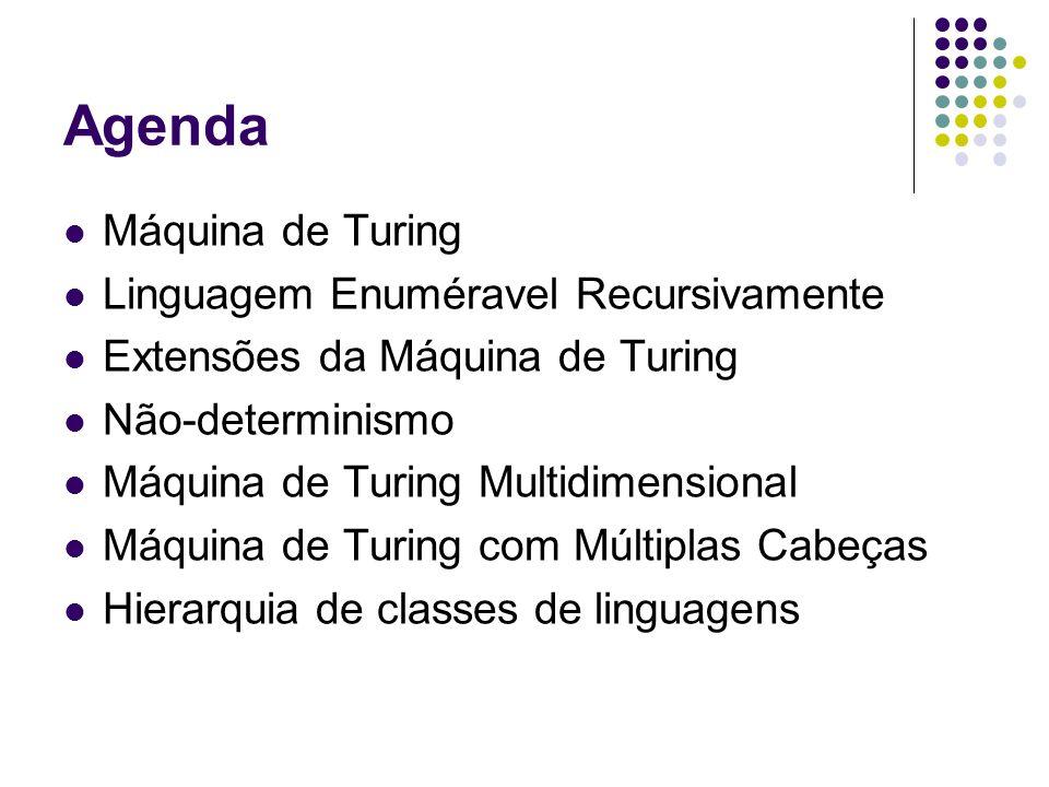 Agenda Máquina de Turing Linguagem Enuméravel Recursivamente