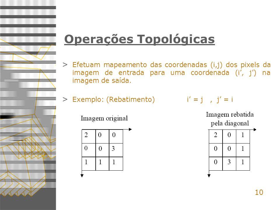 Operações Topológicas