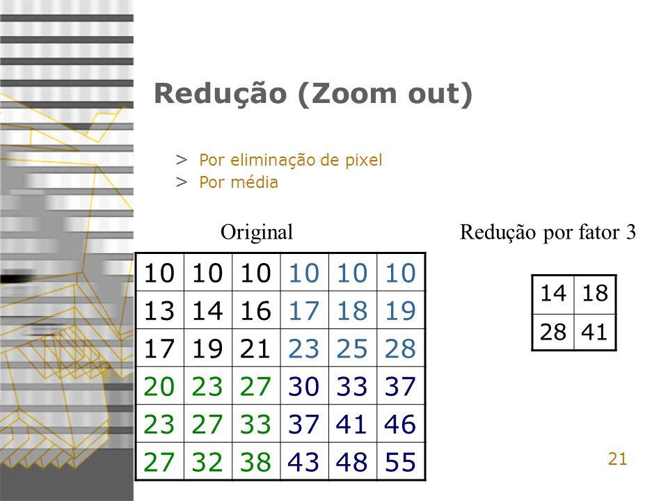 Redução (Zoom out) Por eliminação de pixel. Por média. Original Redução por fator 3.