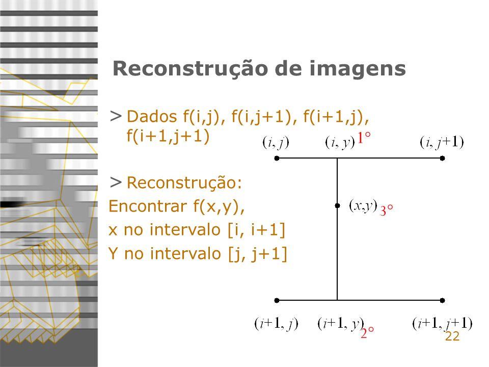 Reconstrução de imagens