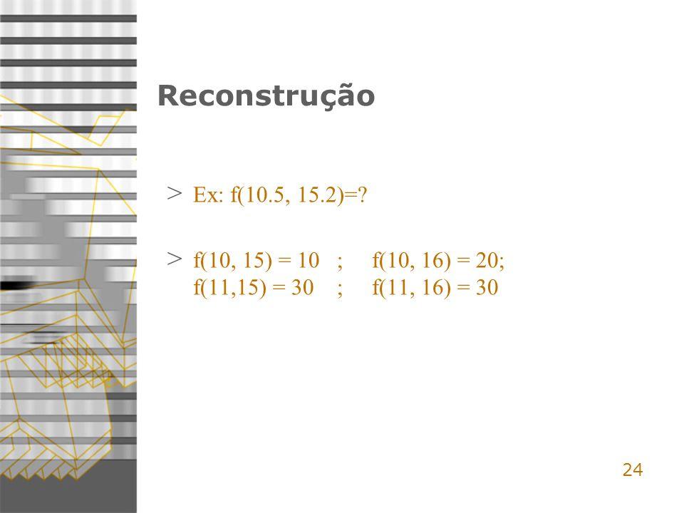 Reconstrução Ex: f(10.5, 15.2)= f(10, 15) = 10 ; f(10, 16) = 20; f(11,15) = 30 ; f(11, 16) = 30.
