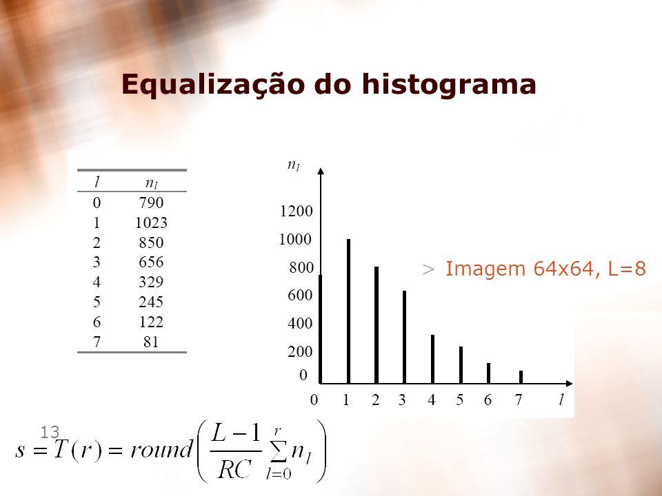Equalização do histograma