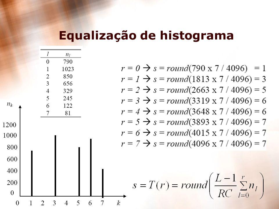 Equalização de histograma