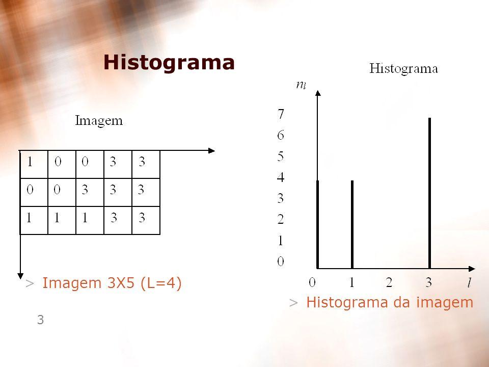 Histograma Imagem 3X5 (L=4) Histograma da imagem