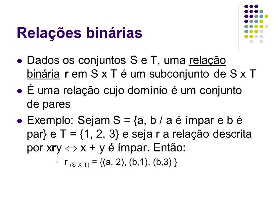 Relações binárias Dados os conjuntos S e T, uma relação binária r em S x T é um subconjunto de S x T.