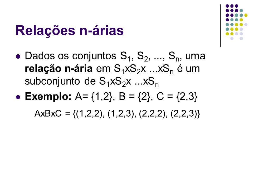 Relações n-árias Dados os conjuntos S1, S2, ..., Sn, uma relação n-ária em S1xS2x ...xSn é um subconjunto de S1xS2x ...xSn.