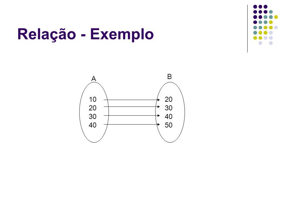 Relação - Exemplo 10 20 30 40 50 A B
