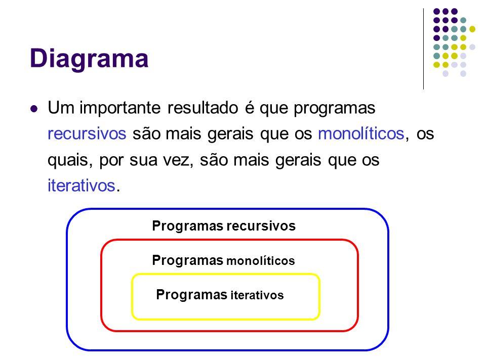 Programas monolíticos