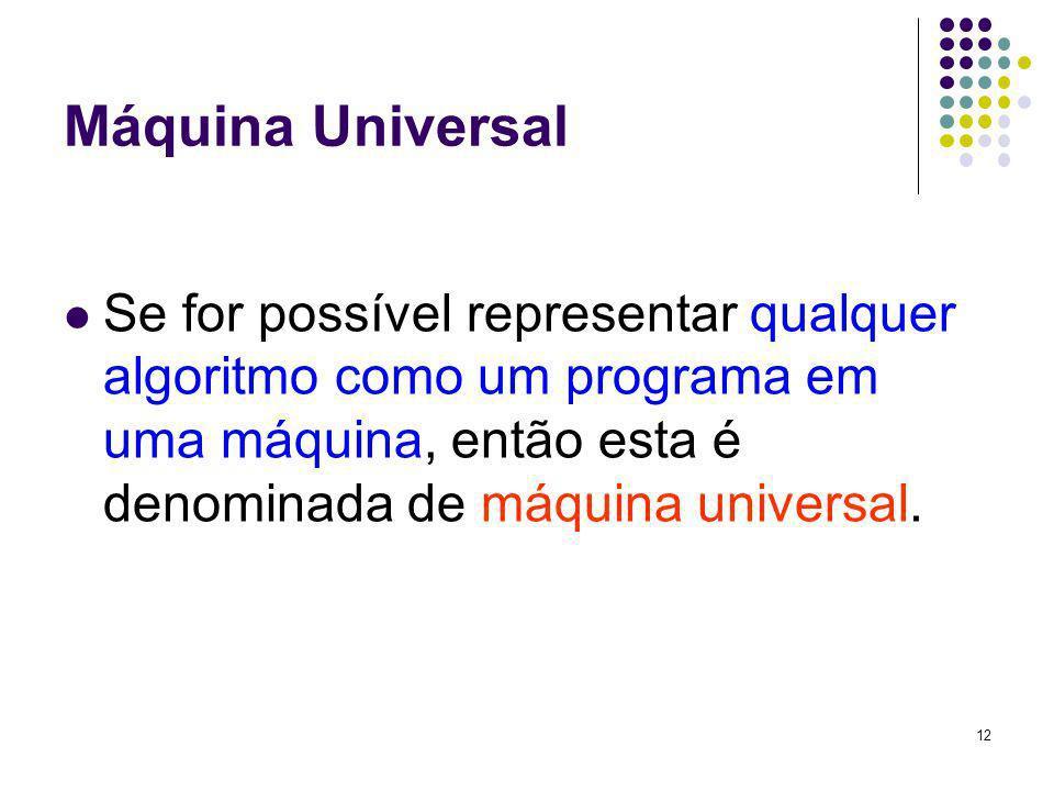 Máquina UniversalSe for possível representar qualquer algoritmo como um programa em uma máquina, então esta é denominada de máquina universal.