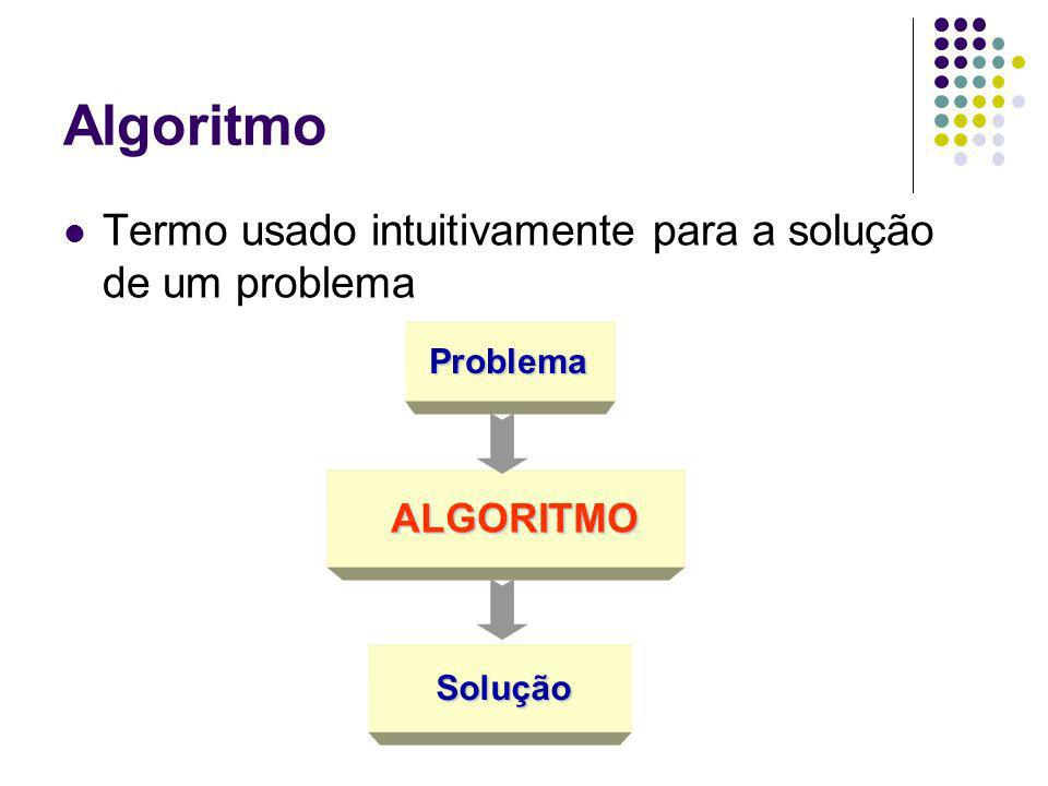 Algoritmo Termo usado intuitivamente para a solução de um problema