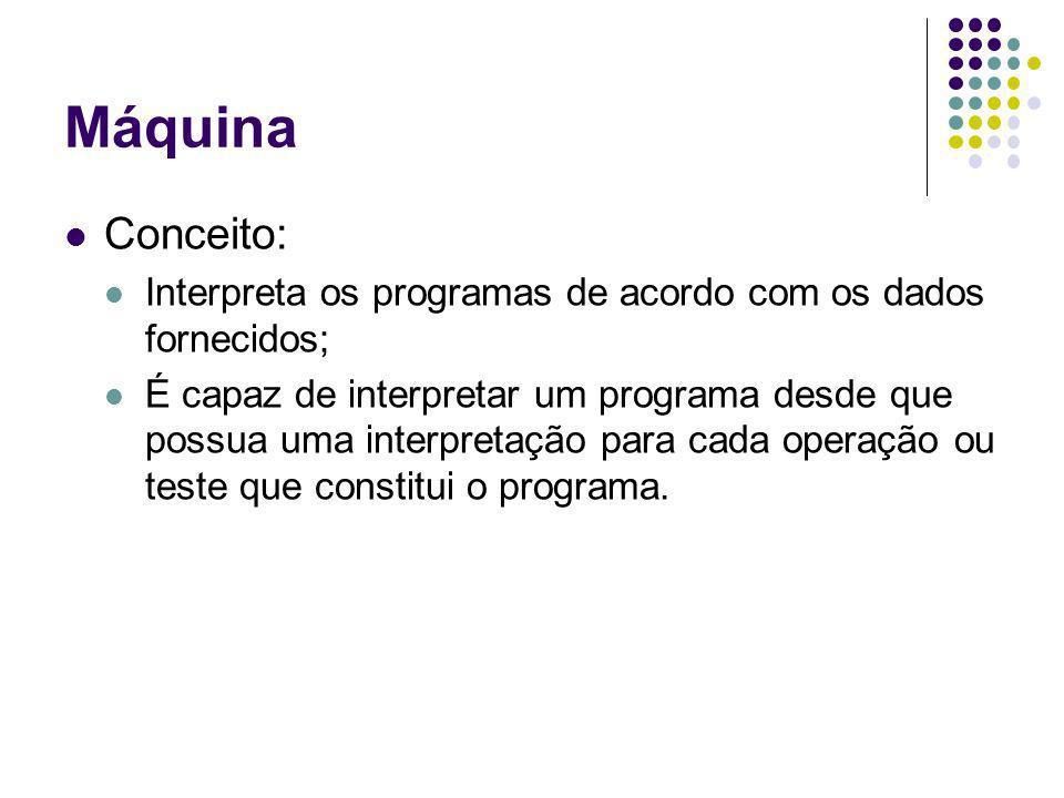 Máquina Conceito: Interpreta os programas de acordo com os dados fornecidos;