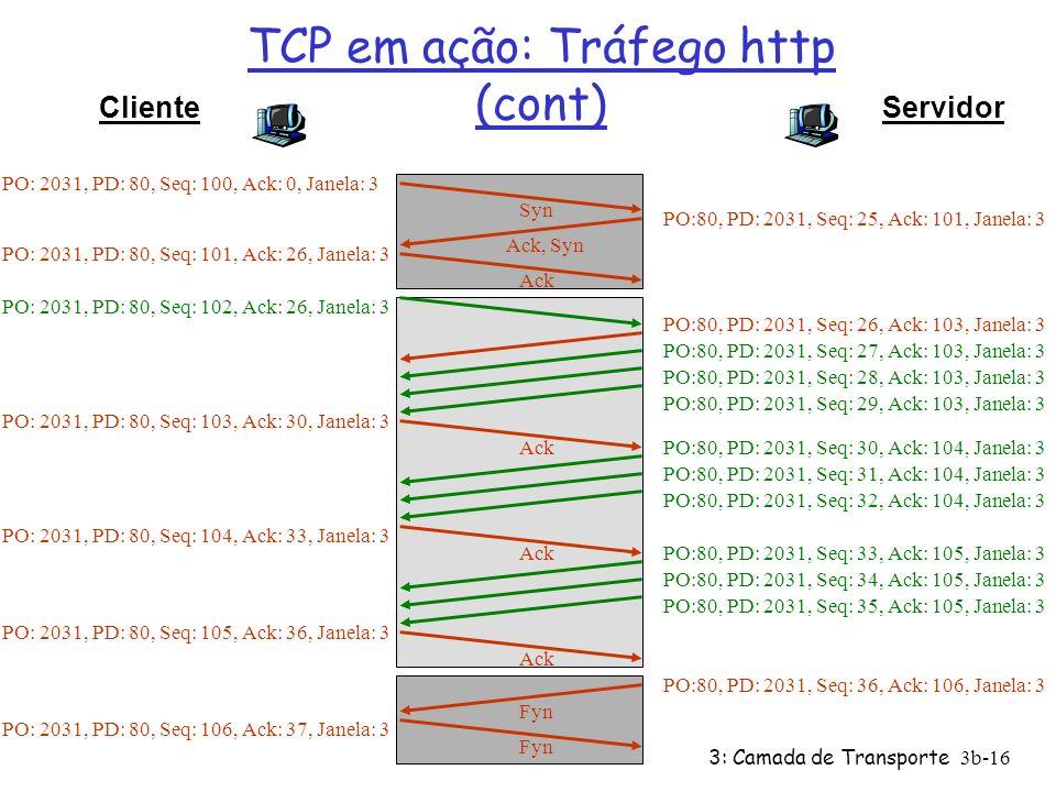 TCP em ação: Tráfego http (cont)