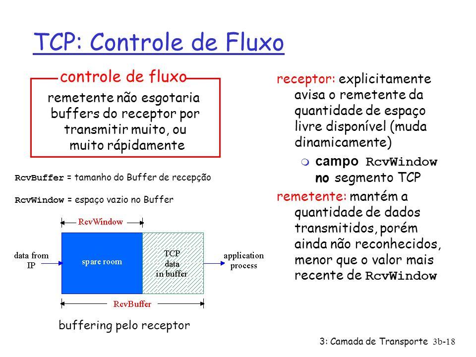 TCP: Controle de Fluxo controle de fluxo