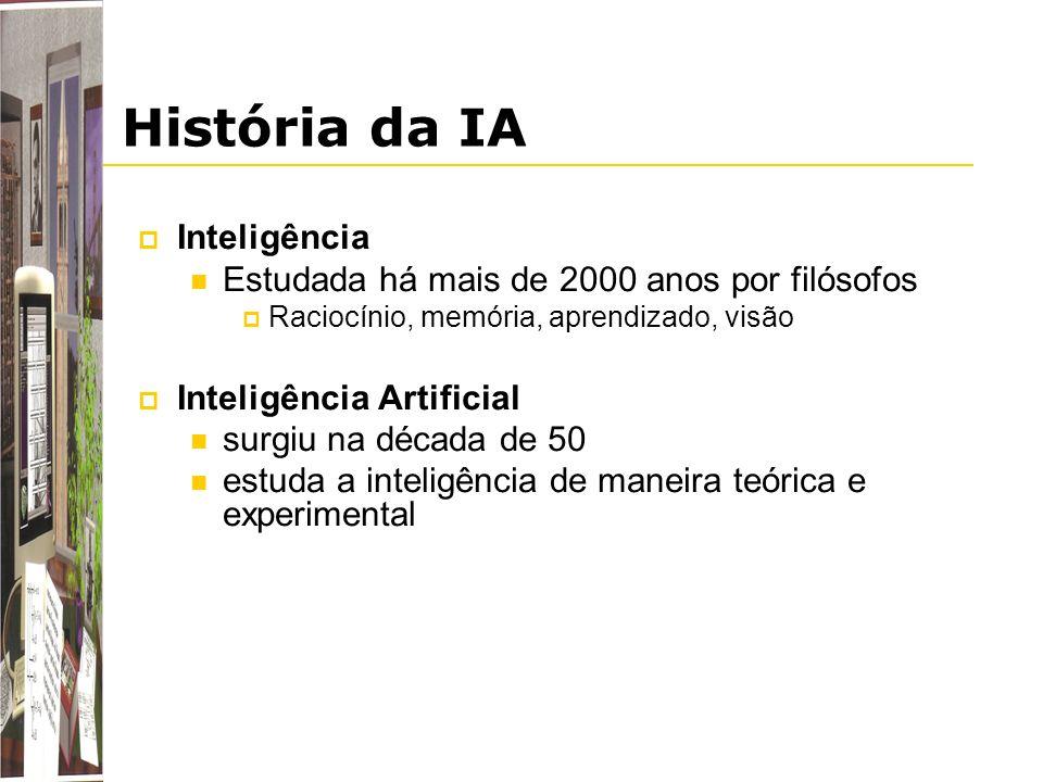 História da IA Inteligência