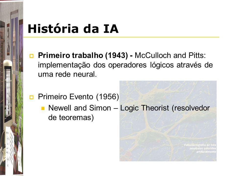 História da IA Primeiro trabalho (1943) - McCulloch and Pitts: implementação dos operadores lógicos através de uma rede neural.