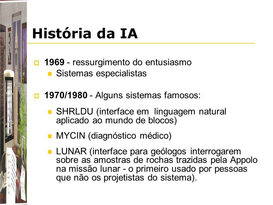 História da IA 1969 - ressurgimento do entusiasmo
