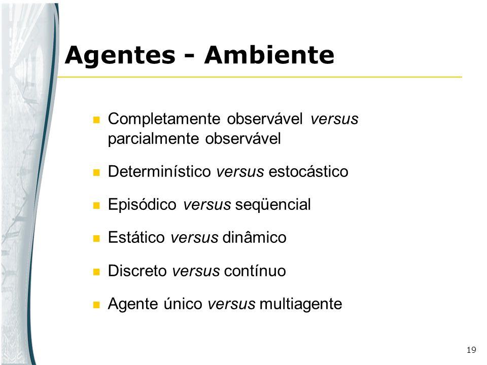 Agentes - Ambiente Completamente observável versus parcialmente observável. Determinístico versus estocástico.