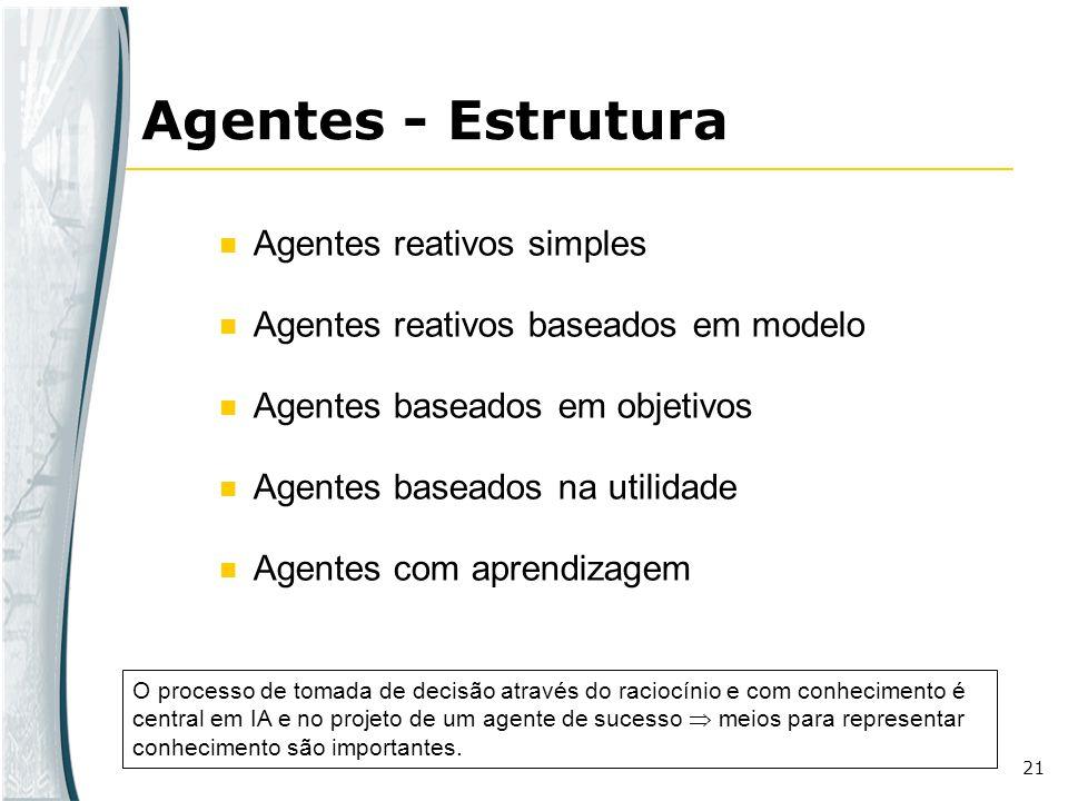 Agentes - Estrutura Agentes reativos simples