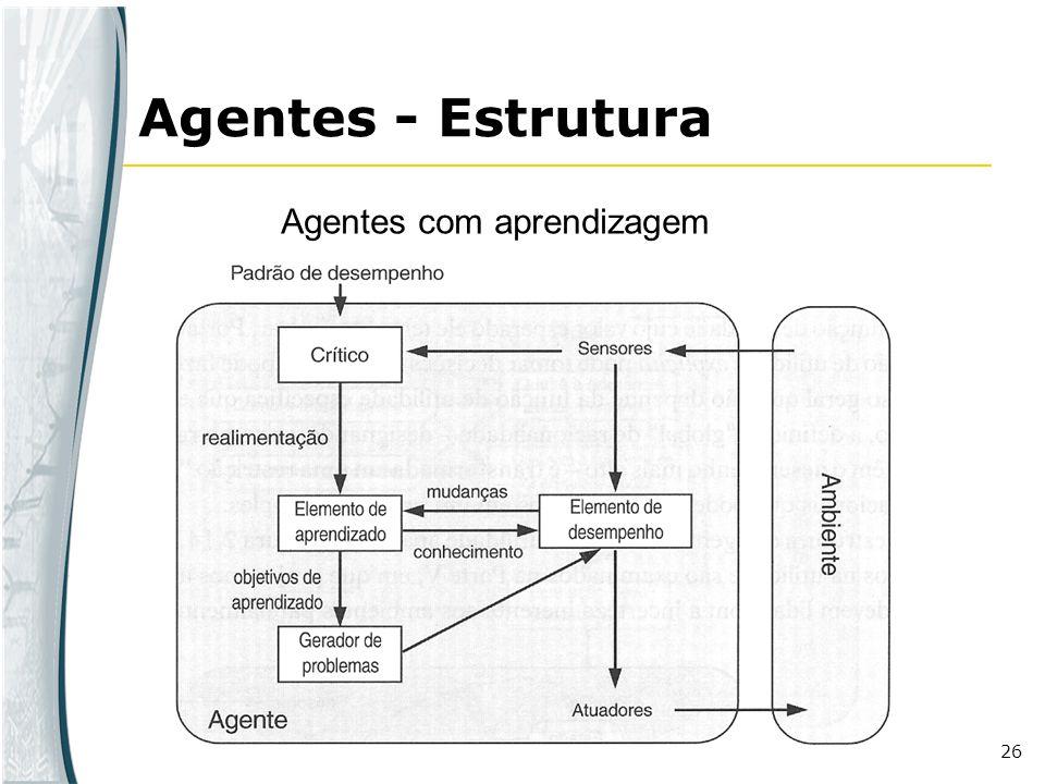 Agentes - Estrutura Agentes com aprendizagem