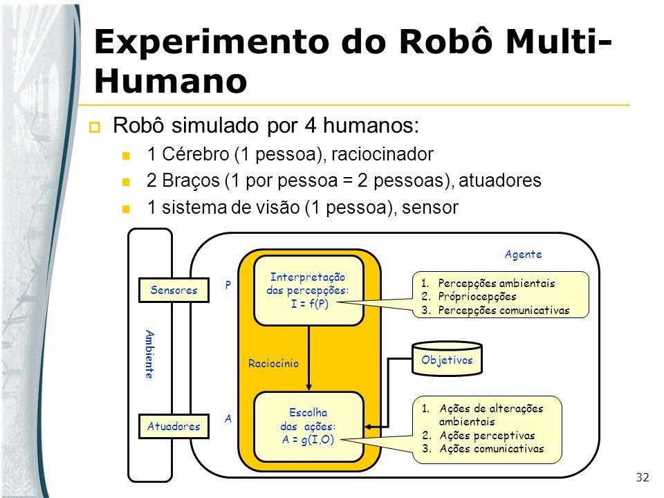 Experimento do Robô Multi-Humano