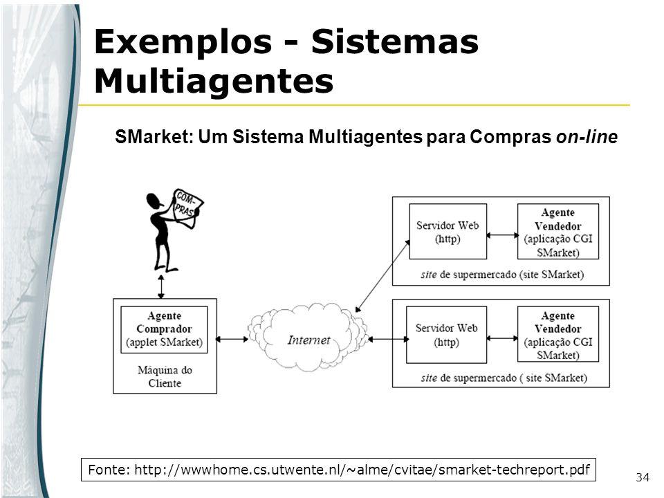 Exemplos - Sistemas Multiagentes
