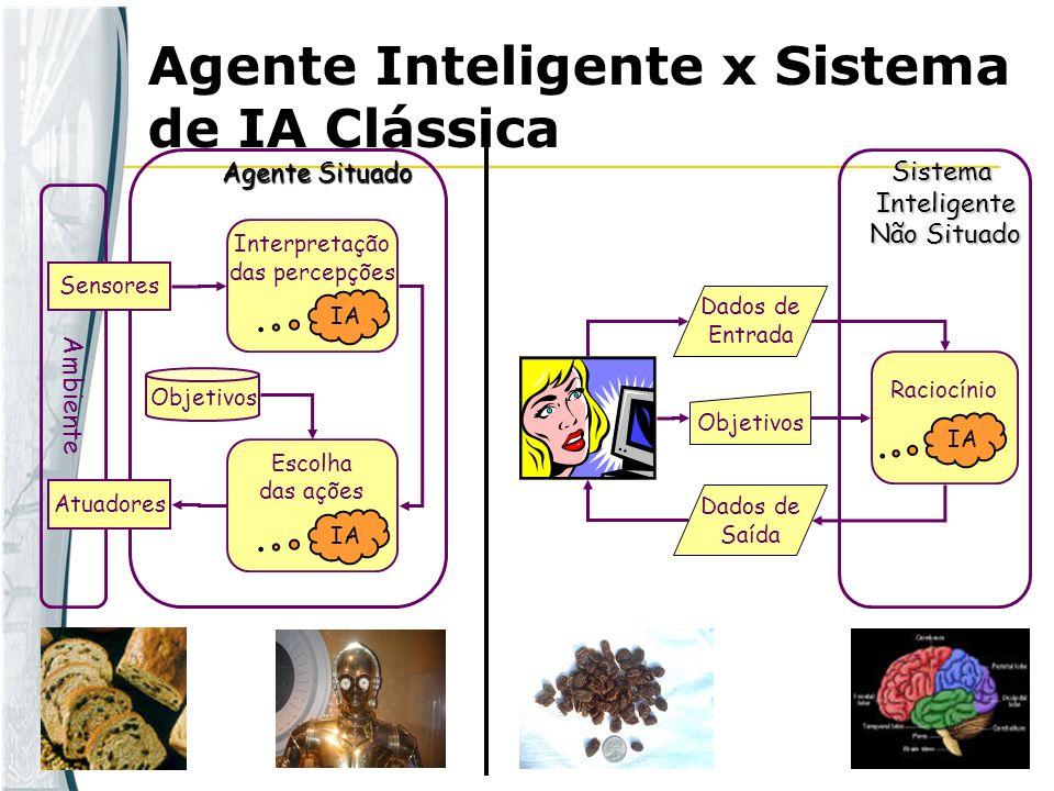 Agente Inteligente x Sistema de IA Clássica