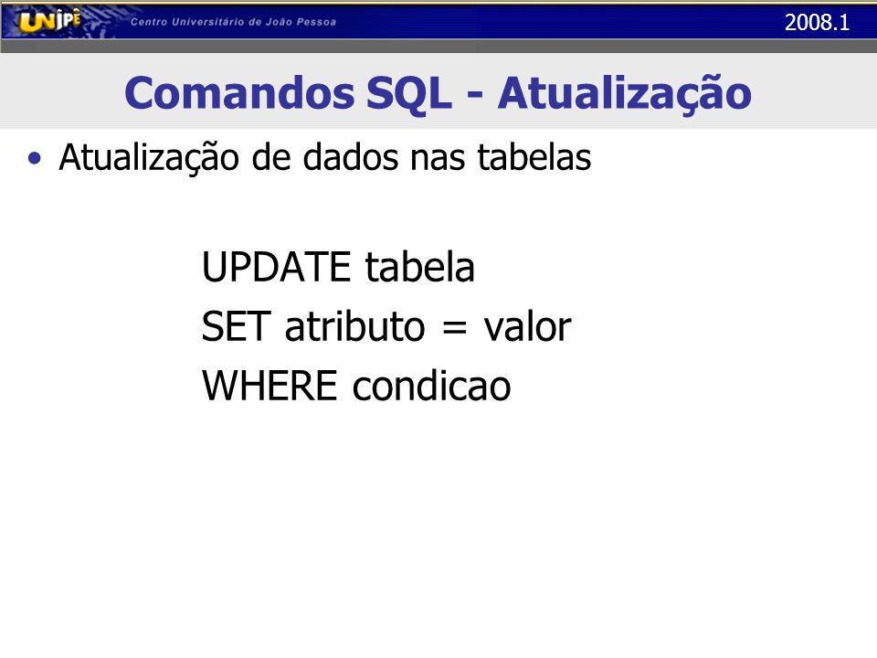 Comandos SQL - Atualização