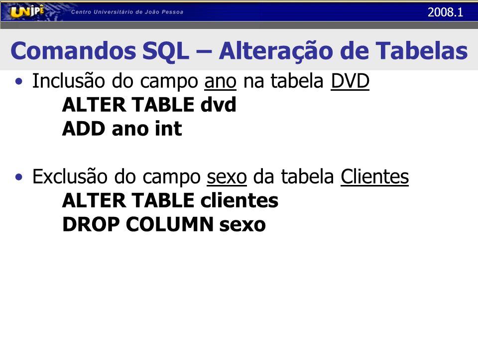Comandos SQL – Alteração de Tabelas