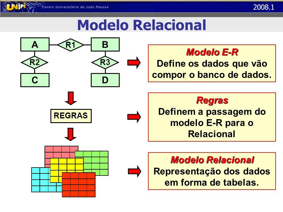 Modelo Relacional A C B D Modelo E-R