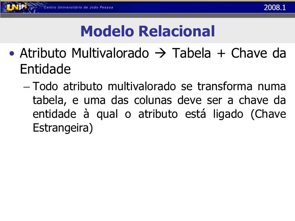 Modelo Relacional Atributo Multivalorado  Tabela + Chave da Entidade