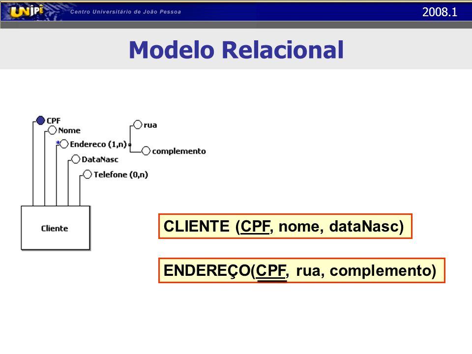 Modelo Relacional CLIENTE (CPF, nome, dataNasc)