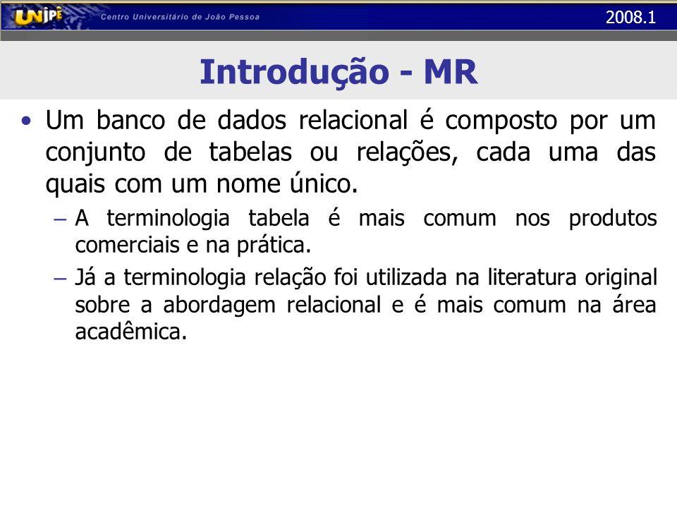 Introdução - MRUm banco de dados relacional é composto por um conjunto de tabelas ou relações, cada uma das quais com um nome único.