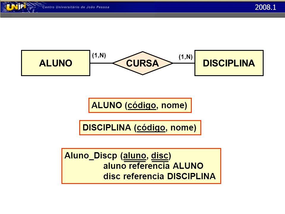 CURSA ALUNO DISCIPLINA