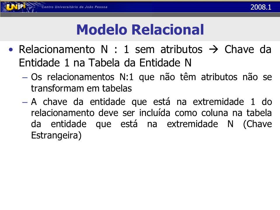 Modelo RelacionalRelacionamento N : 1 sem atributos  Chave da Entidade 1 na Tabela da Entidade N.