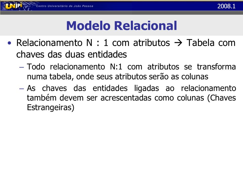 Modelo RelacionalRelacionamento N : 1 com atributos  Tabela com chaves das duas entidades.