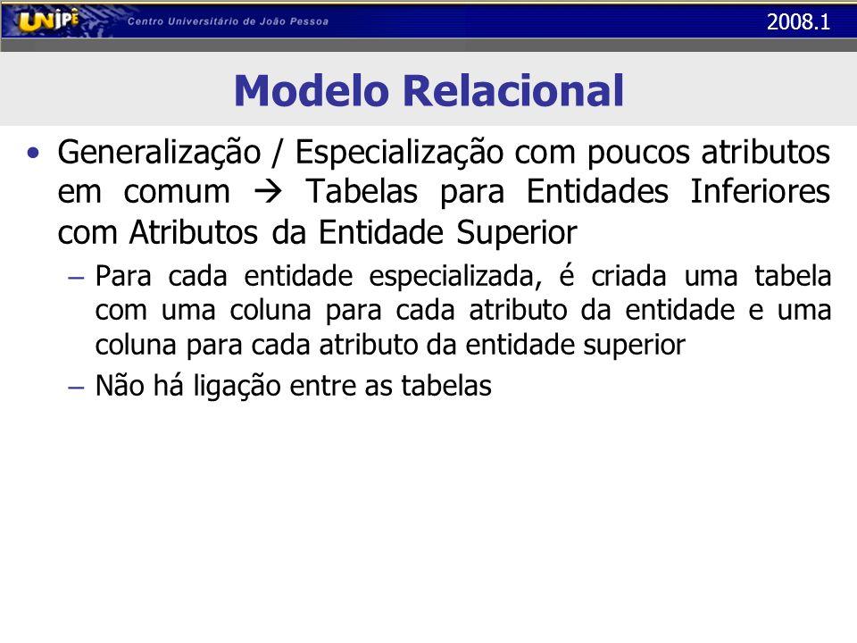 Modelo Relacional Generalização / Especialização com poucos atributos em comum  Tabelas para Entidades Inferiores com Atributos da Entidade Superior.