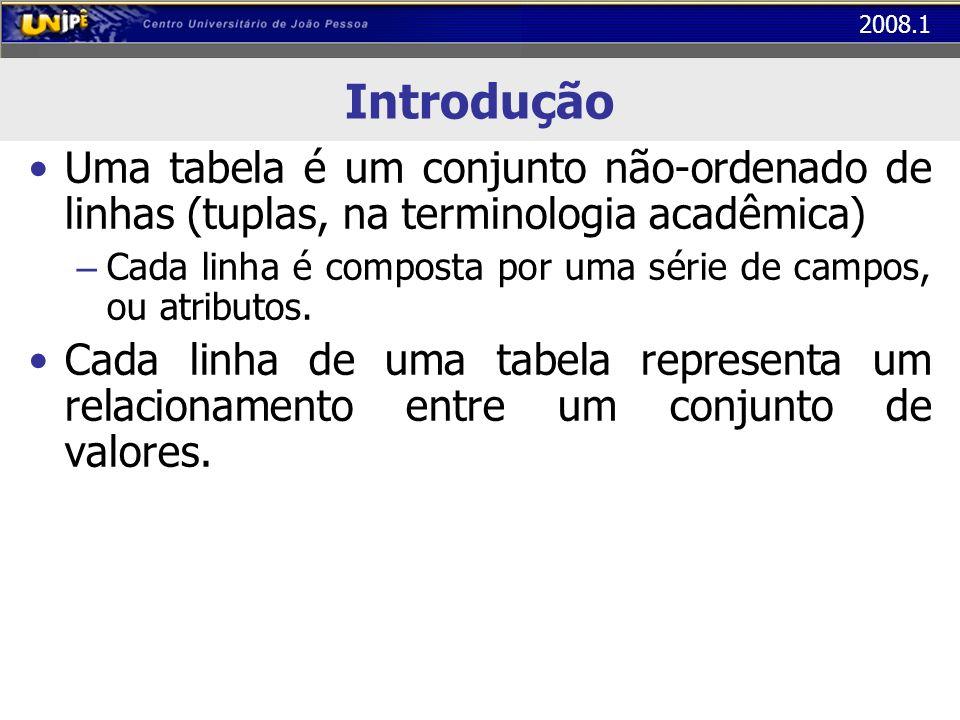 Introdução Uma tabela é um conjunto não-ordenado de linhas (tuplas, na terminologia acadêmica)