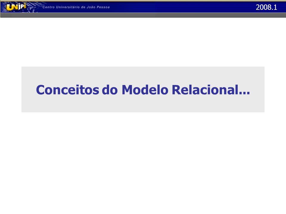 Conceitos do Modelo Relacional...