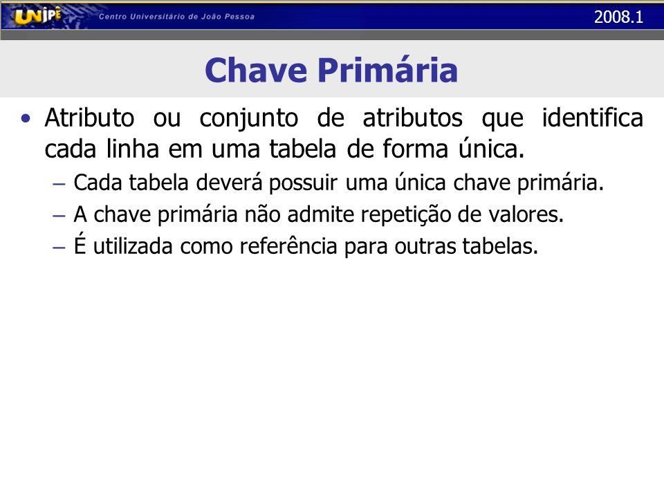 Chave PrimáriaAtributo ou conjunto de atributos que identifica cada linha em uma tabela de forma única.
