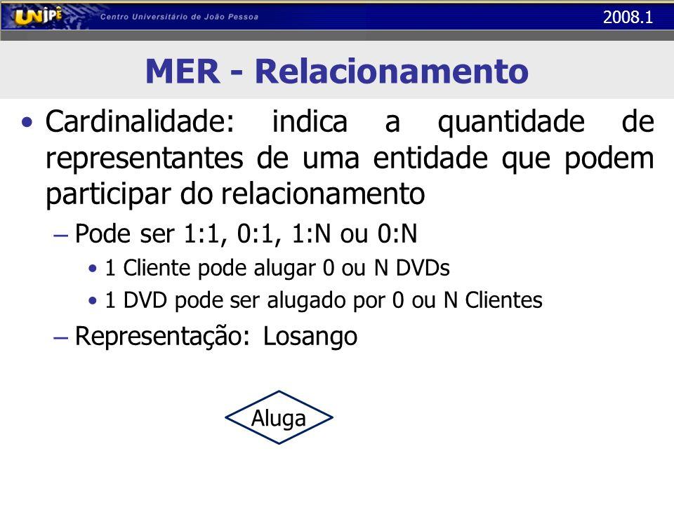 MER - Relacionamento Cardinalidade: indica a quantidade de representantes de uma entidade que podem participar do relacionamento.