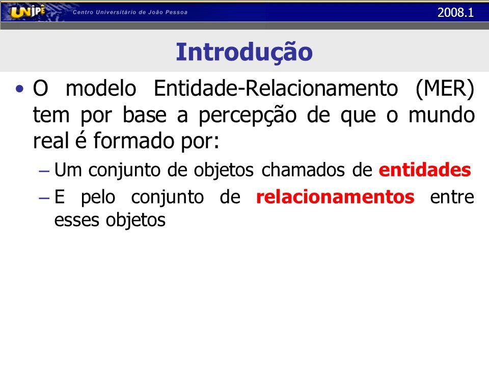 Introdução O modelo Entidade-Relacionamento (MER) tem por base a percepção de que o mundo real é formado por: