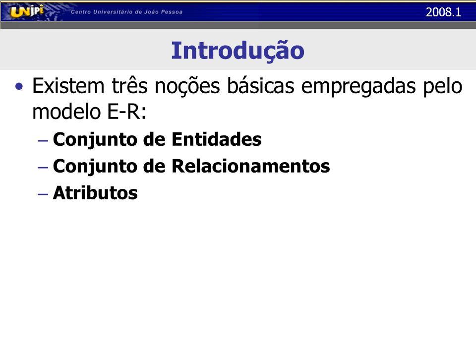 Introdução Existem três noções básicas empregadas pelo modelo E-R: