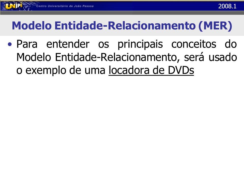 Modelo Entidade-Relacionamento (MER)