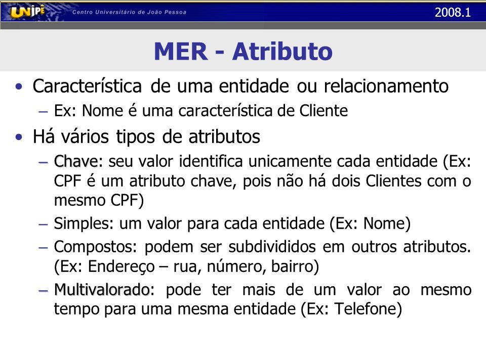 MER - Atributo Característica de uma entidade ou relacionamento